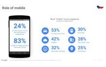 Plánování cest se přesouvá do mobilů. Češi nejčastěji hledají dovolenou v Itálii a Německu
