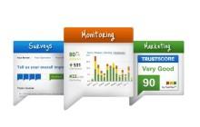 Osvědčené tipy, jak řešit negativní recenze